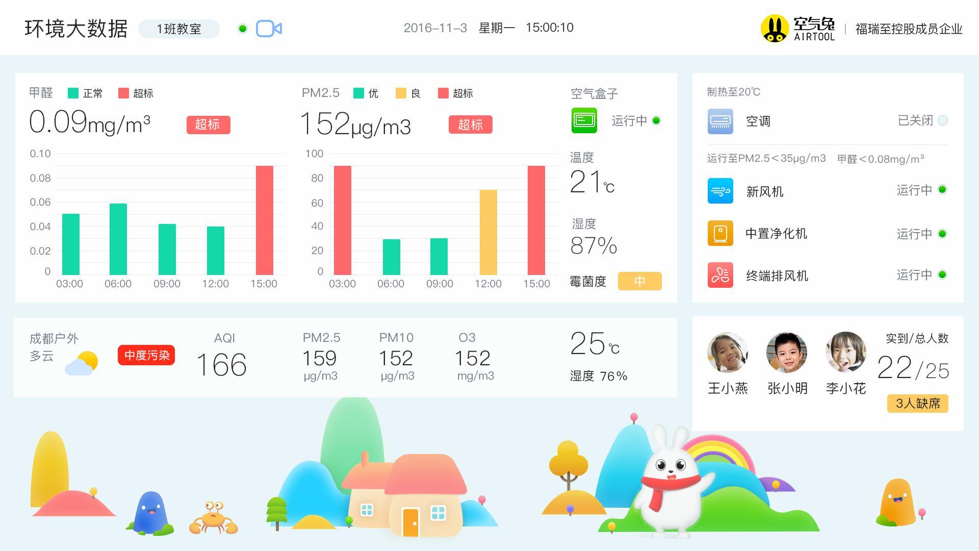 空气兔展示屏-幼儿园.jpg